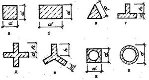 Рис. 3. Типы забивных свай с различными поперечными сечениями: а — квадратным; б — прямоугольным; в — треугольным; г — тавровым; д — крестообразным; е — трехлопастным; ж — квадратным (прямоугольным) с круглой полостью; и — круглым полым