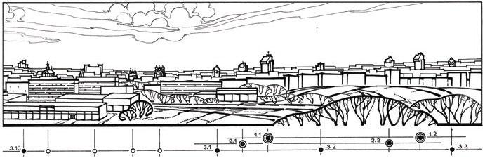 Гродно. Контрольная панорама размещения высотных доминант в северном ландшафтном наделе (вид от пр.Космонавтов). Звенья вертикальных акцентов подчеркивают сеть параллельных меридиональных водоразделов