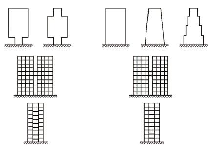 Рис. 3. Нерациональные (слева) и рациональные (справа) формы вертикальных профилей высотных зданий (а), способы соединения отдельно стоящих зданий (б) и схемы структур (в)