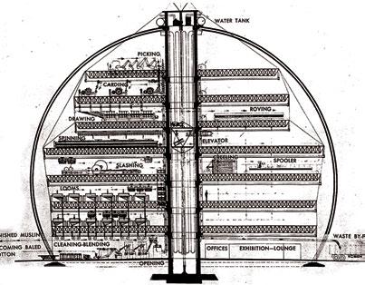 Проект здания для текстильного производства