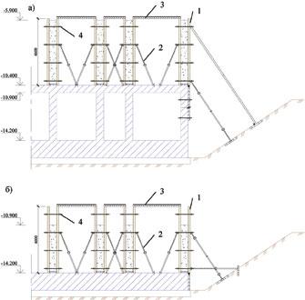 Рис. 2. Схема опалубливания монолитных стен подвала:а — возведение 1-го яруса; б — возведение 2-го яруса. 1 — щитовая опалубка; 2 — подкос из телескопических стоек;  3 — рабочий настил; 4 — винтовые тяжи