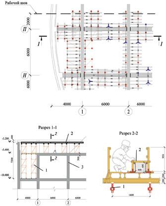 Рис. 4. Схема опалубливания перекрестных монолитных балок на отм. –3,200: 1 — опорная система из башен; 2 — опалубка монолитных балок;  3 — бетонные конструкции