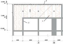 Рис. 5. Схема опалубливания монолитного перекрытия на отм. ±0,000: 1 — опорная система из башен; 2 — опалубка перекрытия; 3 — бетонные конструкции