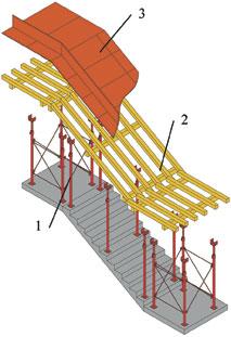 Рис. 7. Схема опалубливания монолитных лестниц: 1 — опорная система; 2 — система опорных балок; 3 — палуба из водостойкой фанеры
