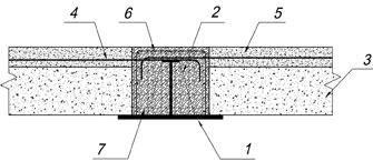 Рис. 3. Узел опирания газобетонных плит перекрытия на несущий ригель: 1 — стальной составной профиль; 2 — ребра жесткости; 3 — газобетонные плиты;  4 — арматурные стержни в межплитных швах; 5 — бетон (раствор) замоноличивания межплитных швов; 6 — арматурная сетка; 7 — бетон замоноличивания несущего ригеля