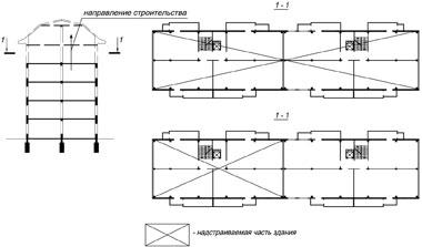 Рис. 4. Принципиальная схема реконструкции здания путем надстройки этажей