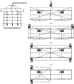 Рис. 6. Принципиальная схема пристройки и надстройки дополнительных объемов при реконструкции здания